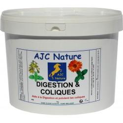 DIGESTION ET COLIQUES (Plantes) | Cheval